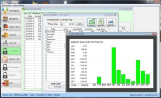 Stock Monitoring, Sales POS System, Inventory Management